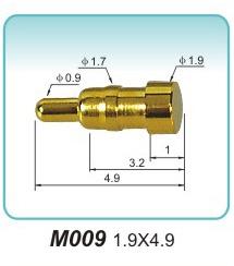 引起pogopin弹簧顶针发生不良影响的因素(图1)